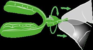 rotazione bite